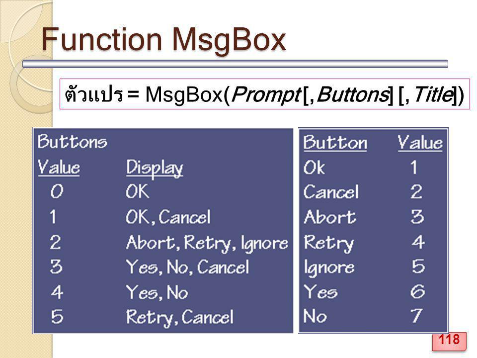 Function MsgBox ตัวแปร = MsgBox(Prompt [,Buttons] [,Title])